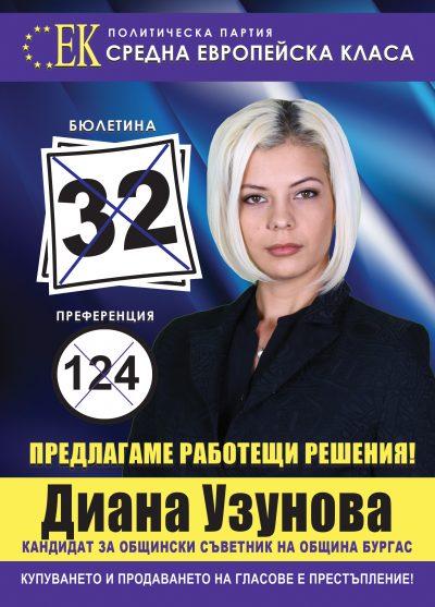Диана Узунова