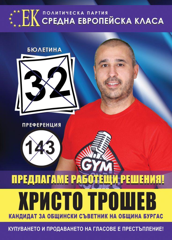 Христо Трошев