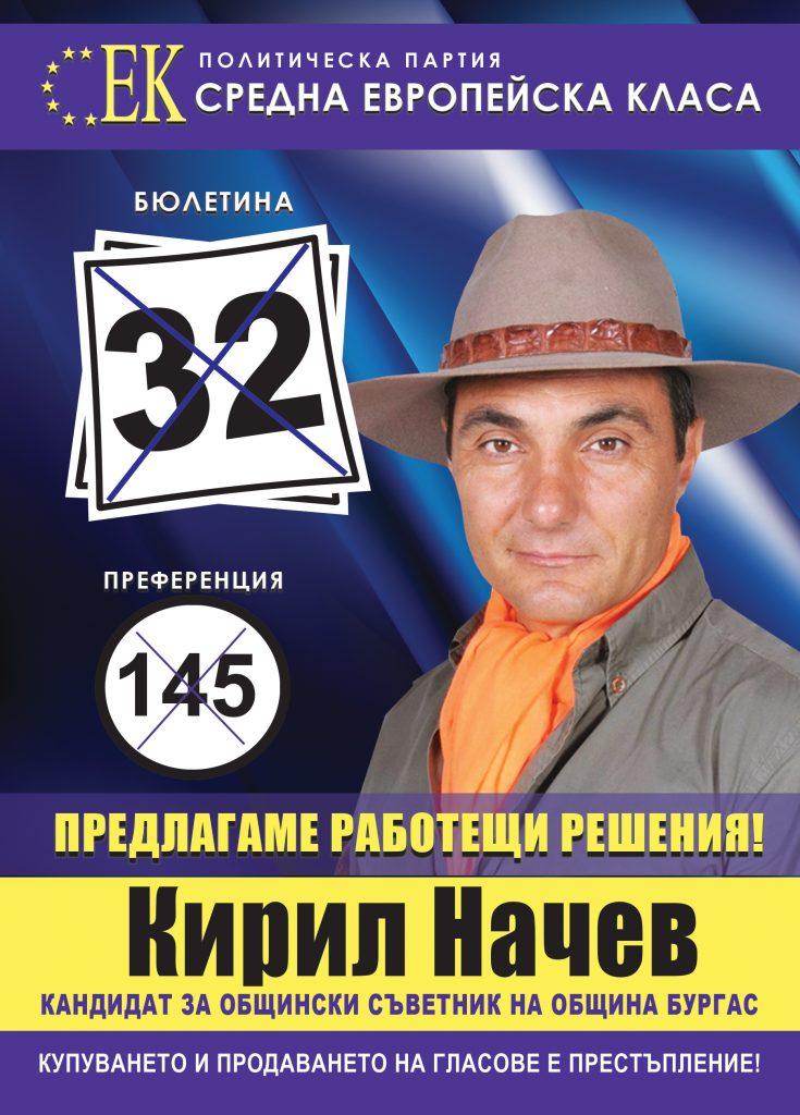 Кирил Начев